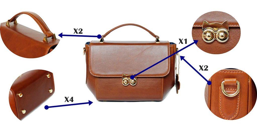 แสดงอุปกรณ์ ของกระเป๋า